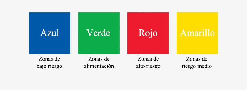 código de colores en limpieza y desinfección 1 - ¿Cómo utilizar el código de colores para la limpieza?