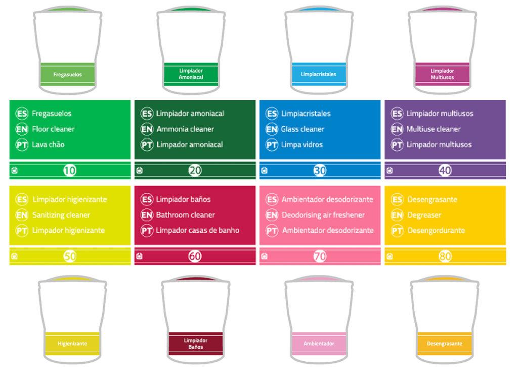 gama de productos inducap 1 1024x757 - Producto Ultraconcentrado de limpieza Inducap