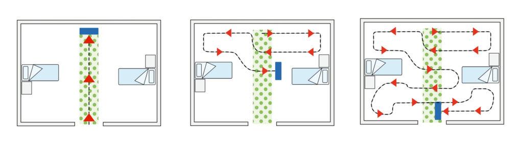 sistema lcm limpieza con microfibra para evitar la contaminacion cruzada 1024x286 - Sistema LCM o Limpieza con Microfibras