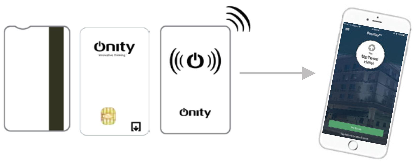Opening devices - Cerradura Electrónica ONITY