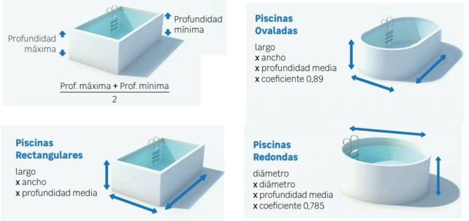 volumen piscina 669x315 1 - Mantenimiento de Piscinas